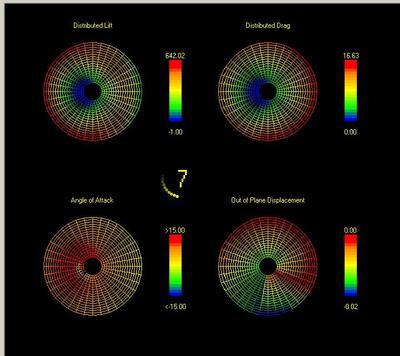 VFS - Modeling & Simulation Short Course