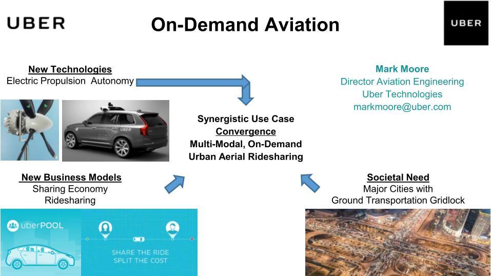 Uber: On Demand Aviation